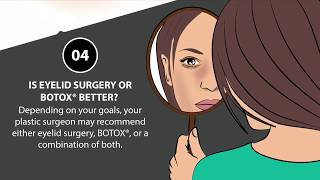 4 Questions to Ask about Eyelid Surgery