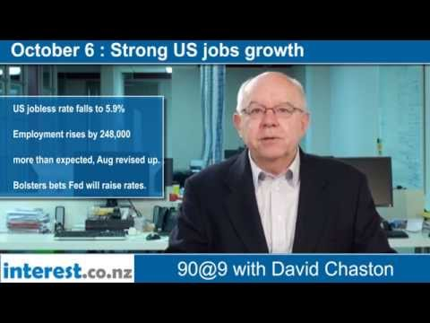90 seconds @ 9am: Strong US jobs growth
