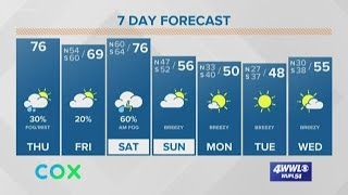 Payton's Thursday Afternoon Forecast: Weekend cold front brings back winter