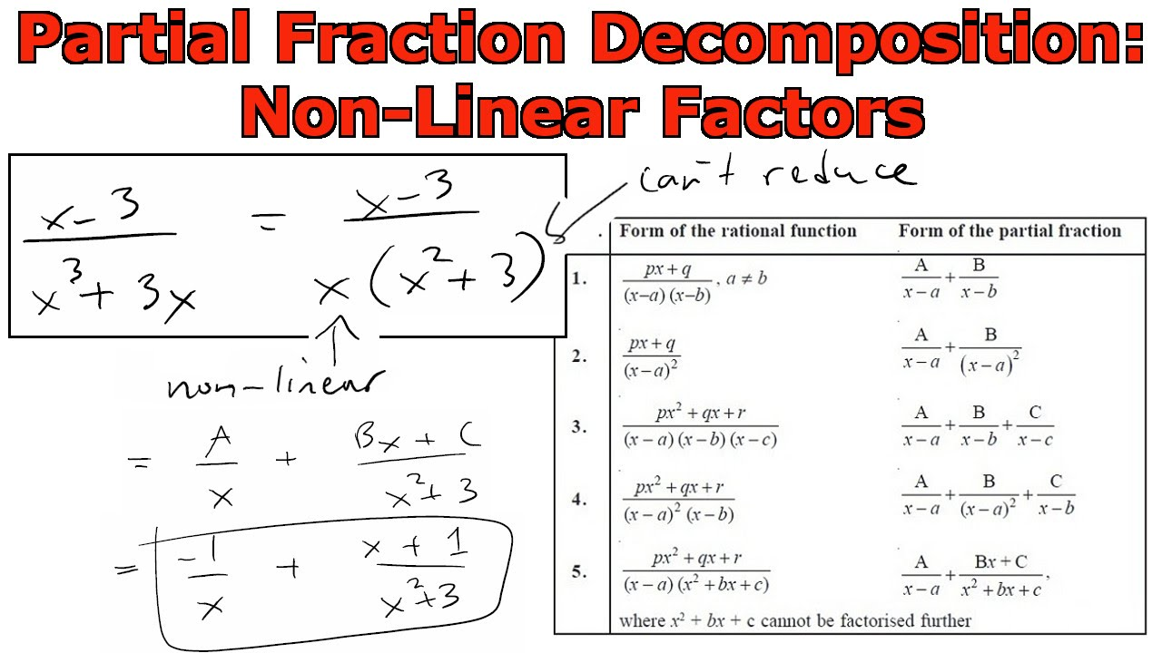 decomposing fractions worksheet pdf - Dolap.magnetband.co