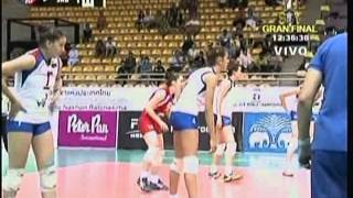 VOLEY PERU VS SERBIA [3-2] - Tailandia 2013 (2do. Set) 02-08-2013