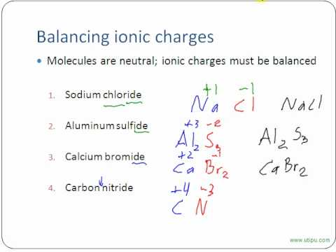 Chemistry - Chemical Nomenclature 1