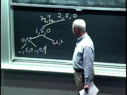 Lec 13 | MIT 6.00 Introduction to Computer Science and Programming, Fall 2008