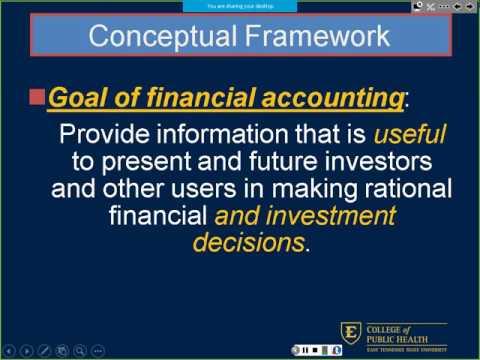 Ch 3-Income Statement