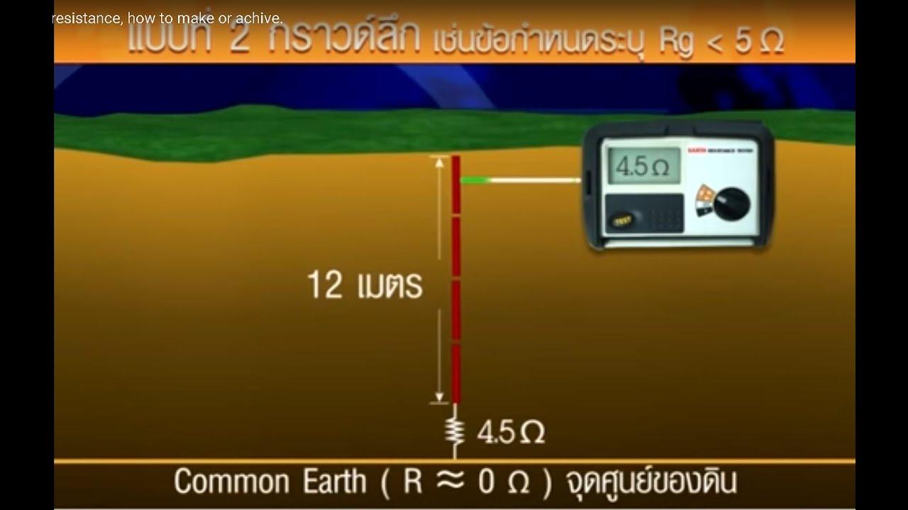 Earth Low Ground Solution สาธิตวิธีการทำ Ground ให้ได้ค่า