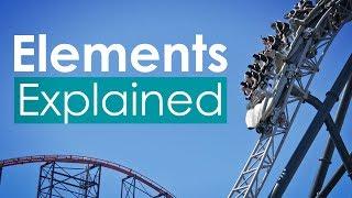 Roller Coaster Elements Explained Youtube
