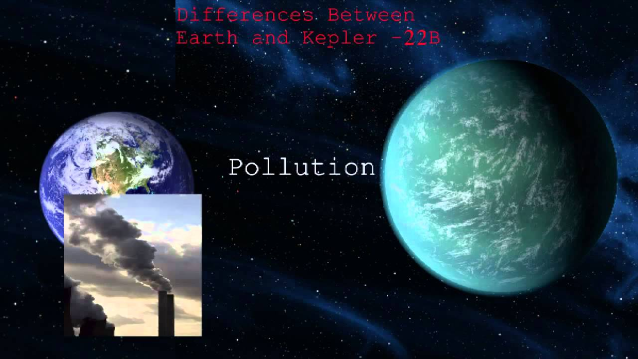 Earth vs Kepler 22b Funny Comparison - YouTube