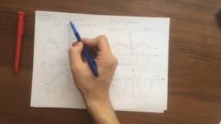 М10 (17.1-17.22) Тригонометрия. Преобразование графика функции по OY