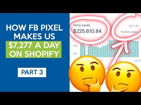 Using FB Pixel to Make $7,277/Day Drop Shipping With Shopify (Part 3)