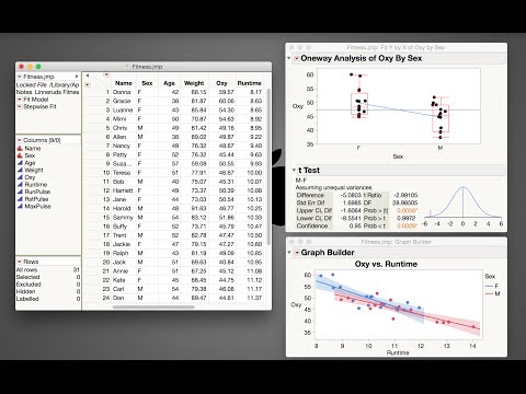 Data Summary and Analysis with JMP (2/26/2015)