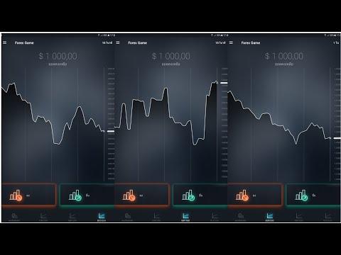 Forex Game สำหรับมือใหม่สุดๆ พร้อมเงิน 1,000 USD
