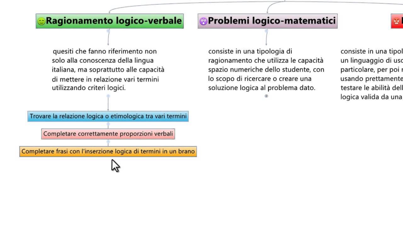 2 Logica Test Medicina 20142015 Logica Verbale Problemi Logico