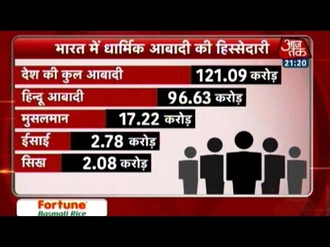 Khabardaar: Muslim Population Growth Rate Highest
