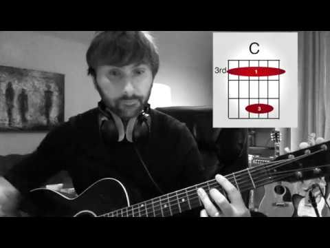 "Lady Antebellum - How To Play ""You Look Good"" on Guitar"
