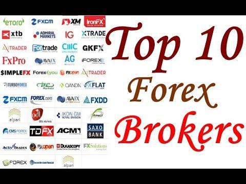 Top 10 Online Forex  Brokers 2019-20