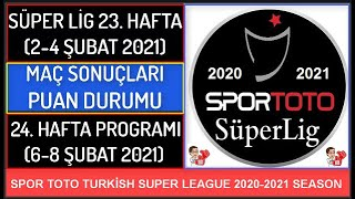 SÜPER LİG 23 HAFTA MAÇ SONUÇLARI PUAN DURUMU 24 HAFTA PROGRAMI 20 21 Turkish Super League Week 23