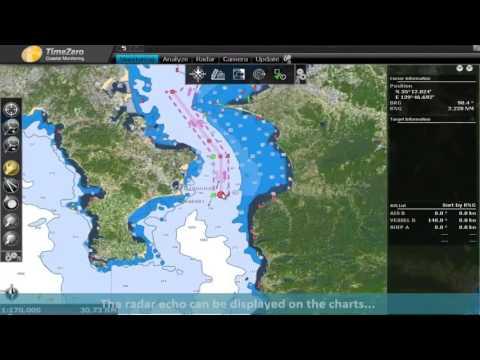 TimeZero Coastal Monitoring  - Land Based Port Surveillance