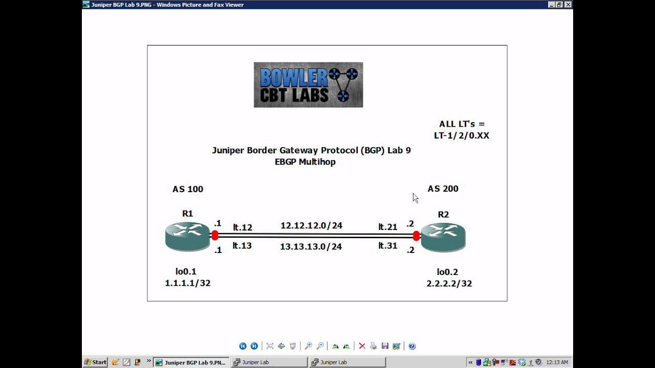 Juniper BGP Lab 9 EBGP Multihop