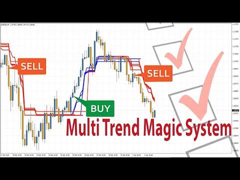 forex-multi-trend-magic-indicator:-best-trend-indicator-for-huge-profit-(scalping-&-swing-trading)