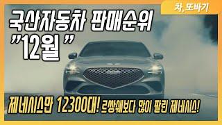 2020년 12월 국산자동차 판매순위! 현대자동차 56…
