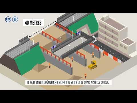 RER B et ligne 15 : chantier de ripage d'un pont dalle en gare d'Arcueil Cachan