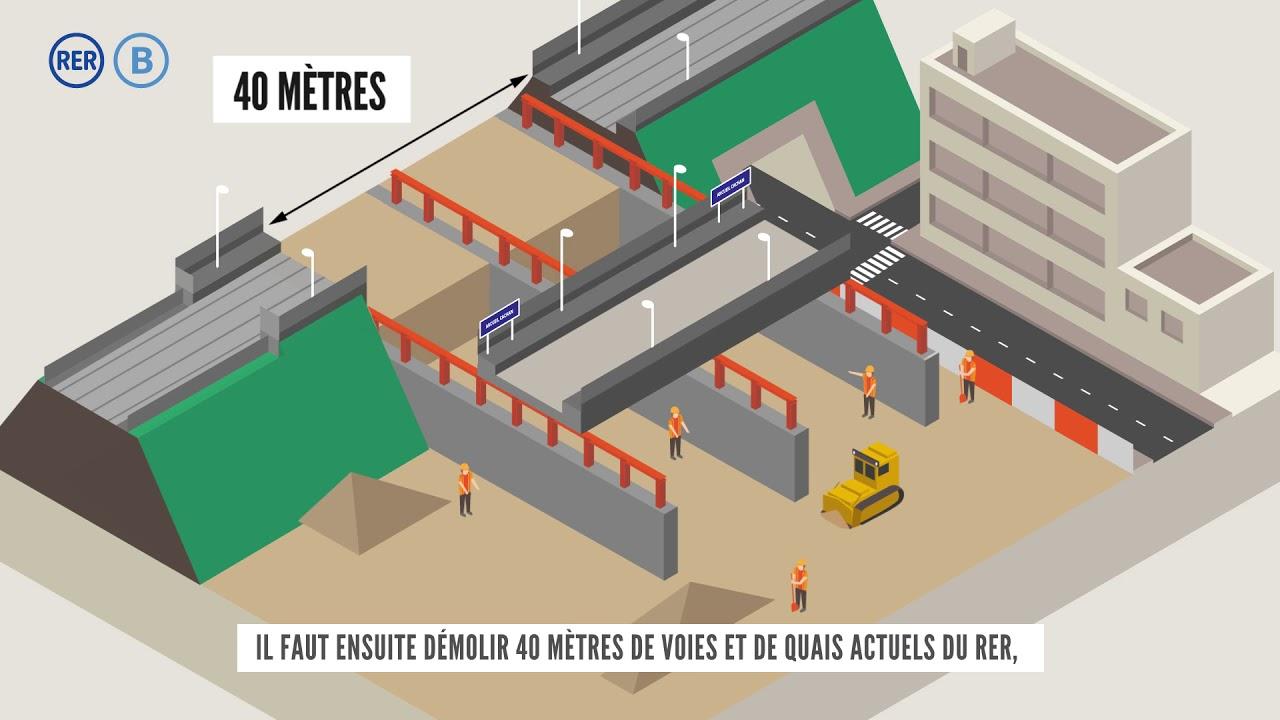 Rer b et ligne 15 chantier de ripage d un pont dalle en for Planificateur de construction en ligne