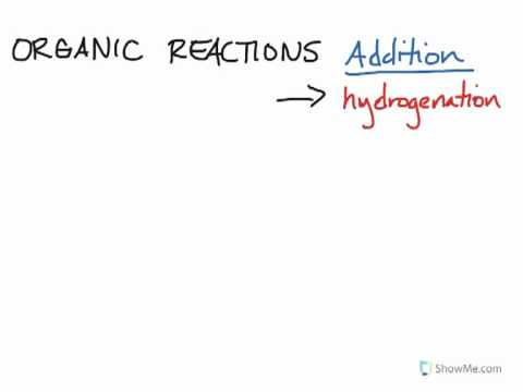 Organic Reactions: Addition