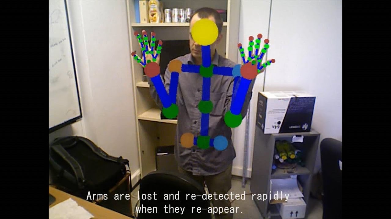 forth 3d human body tracker