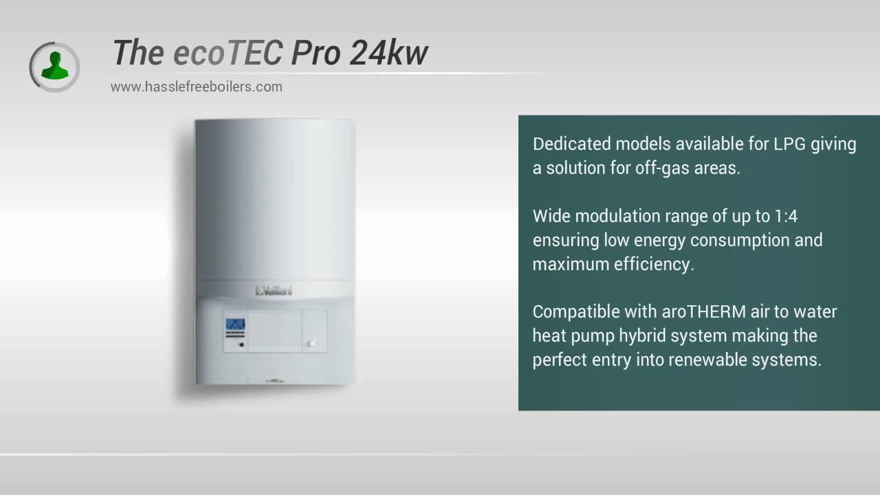 Vaillant Pro ecoTEC 24kw Combi Boiler Features - YouTube
