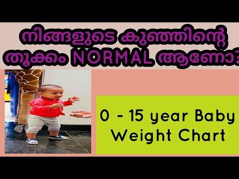 BABY WEIGHT CHART/malayalam