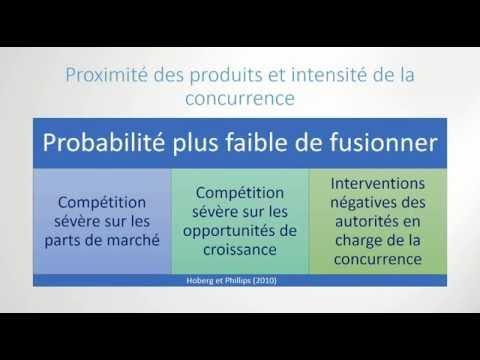 Innovation, fusions et acquisitions