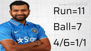 India vs srilanka nidas trophy hilight match 2018 | Live match|