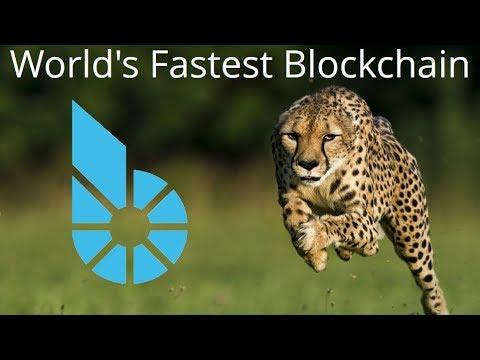 Bitshares – World's Fastest Blockchain