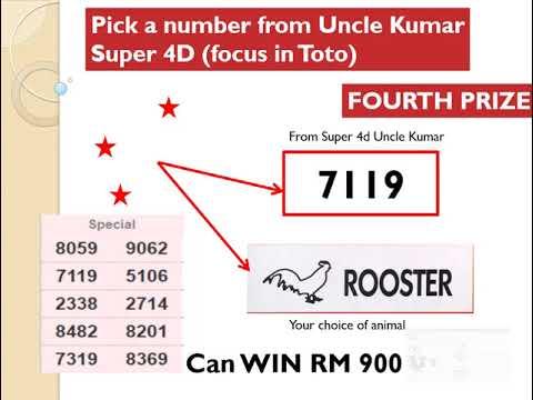Sports Toto Malaysia Zodiac 4D, Chinese Zodiac fortune Uncle Kumar Super 4D  win BIG Money