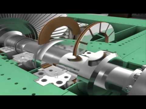 Turbine system in power plan