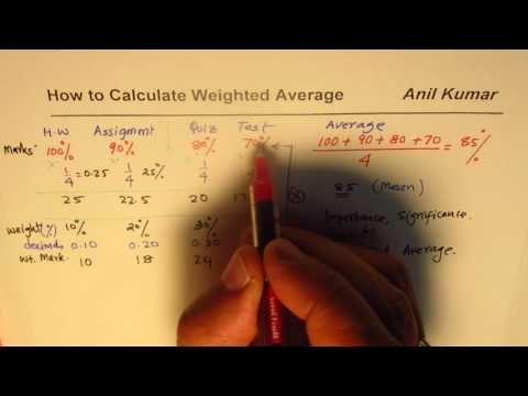 How to Calculate Weighted Average of Marks