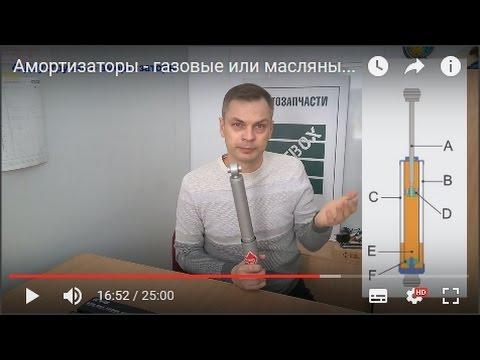 Отличия газовых, газомасляных и масляных амортизаторов - YouTube