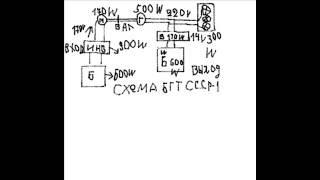 Бестопливный генератор СССР-1