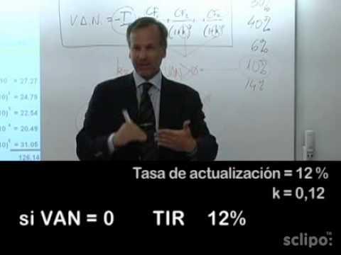 MATEMÁTICAS FINANCIERAS - Clase 6 - TIR. Tasa Interna de Rentabilidad