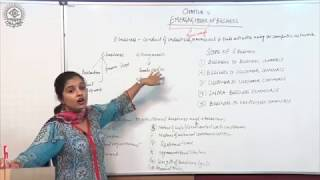[Full Video] Introduction & Scope of E Business and Difference Between Traditional Business & E B