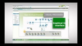 видео Sage ERP X3
