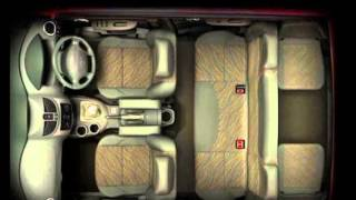 Mahindra Quanto - An Urban SUV Video Review