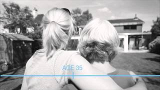 Life Lessons: How Credit Unions Help - Foundation Video
