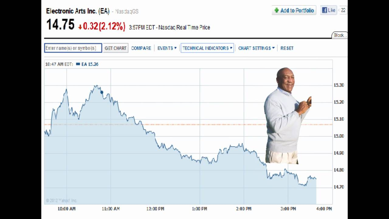 Bill Cosby Riding Ea Stockmarket Down The Slopes Saying Zip Zop Zoobity Bop