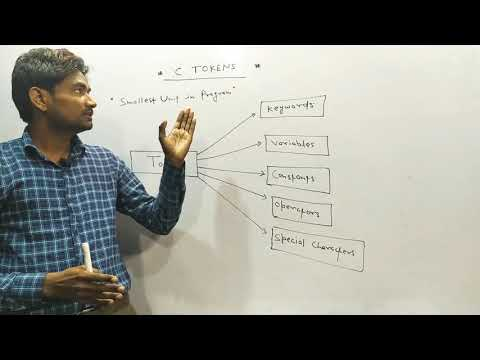 C Tokens in Programming C | C Tutorials thumbnail