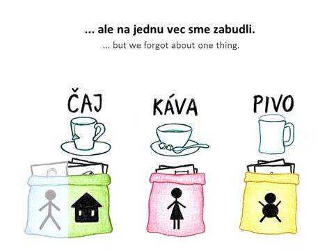 Slovak language: Accusative case (super easy explanation)