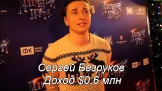 Самые богатые актеры России по Forbes