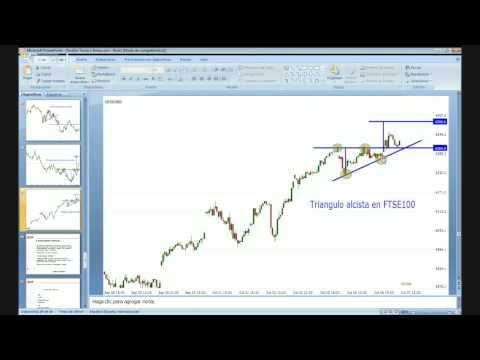 Curso Especulación en Bolsa con Rodrigo García de XTB. Módulo III: Chartismo y análisis gráfico