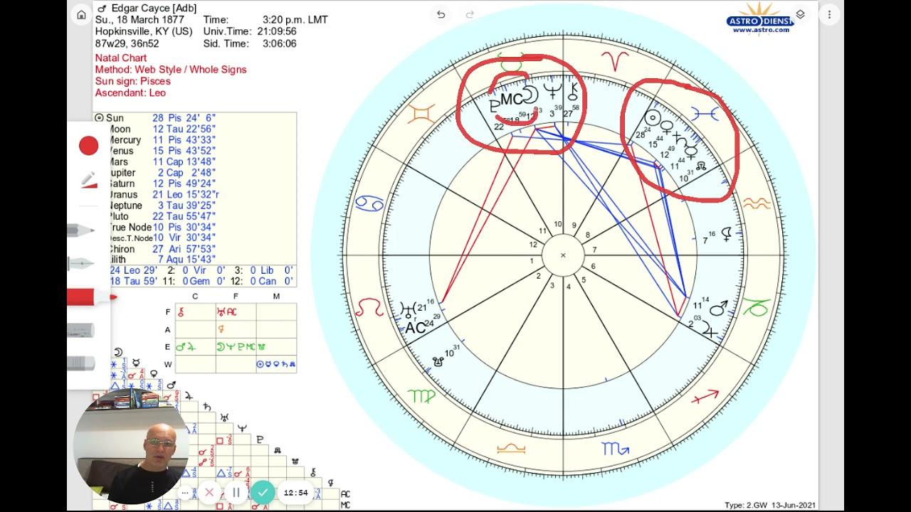 Edgar Cayce   Portret Astrologic