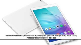 List of Upcoming Tablets 2018